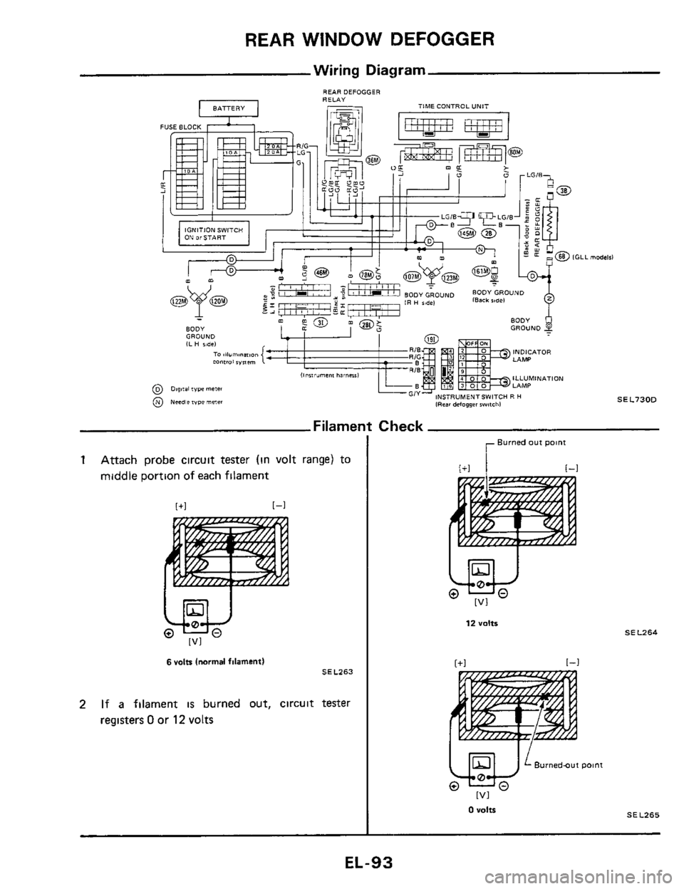 Nissan Juke Fuse Panel Diagram. Nissan. Auto Fuse Box Diagram