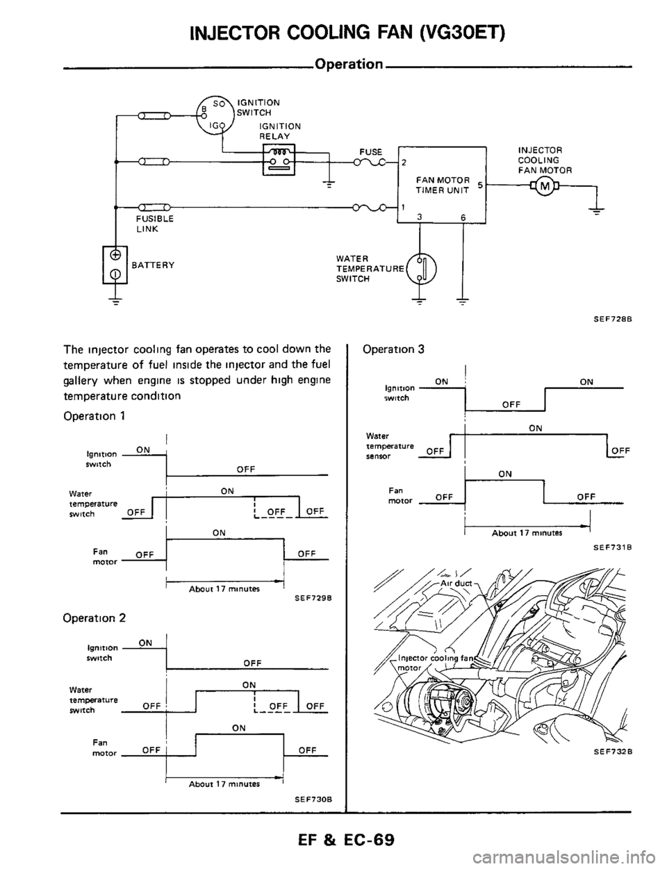Nissan 300zx 1984 z31 engine fuel and emission control system workshop manual page 69