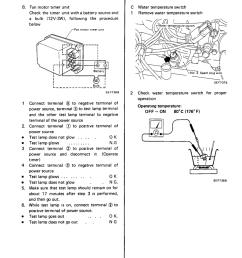 nissan 300zx 1984 z31 engine fuel and emission control system workshop manual [ 960 x 1247 Pixel ]