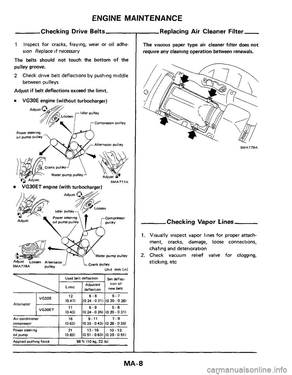 medium resolution of nissan 300zx 1984 z31 maintenance workshop manual 300zx alternator 1984 300zx belt diagram
