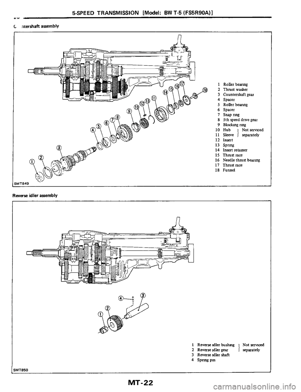 NISSAN 300ZX 1984 Z31 Manual Transmission Workshop Manual