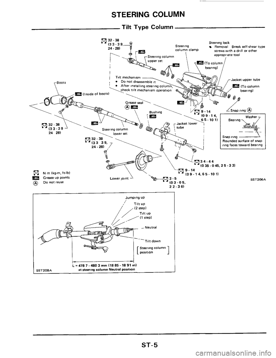 NISSAN 300ZX 1984 Z31 Steering System Workshop Manual