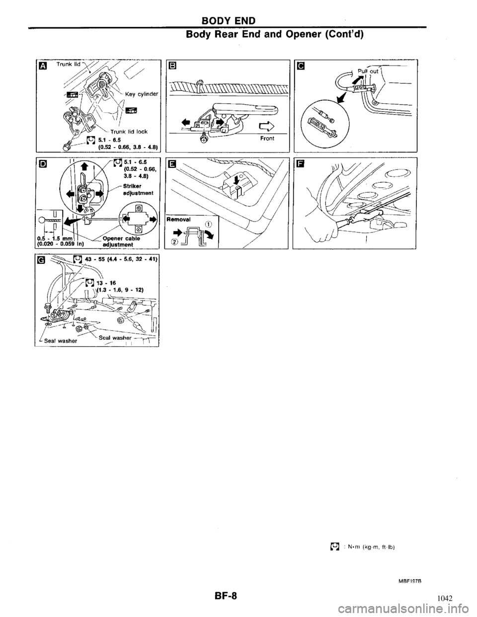 NISSAN MAXIMA 1994 A32 / 4.G Body Workshop Manual