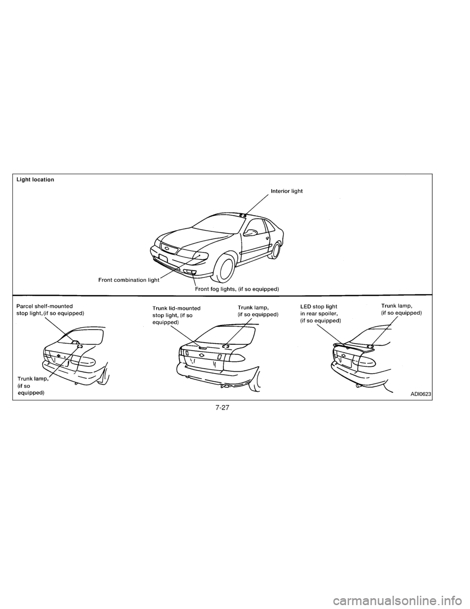 NISSAN SENTRA 1996 B14 / 4.G Owners Manual