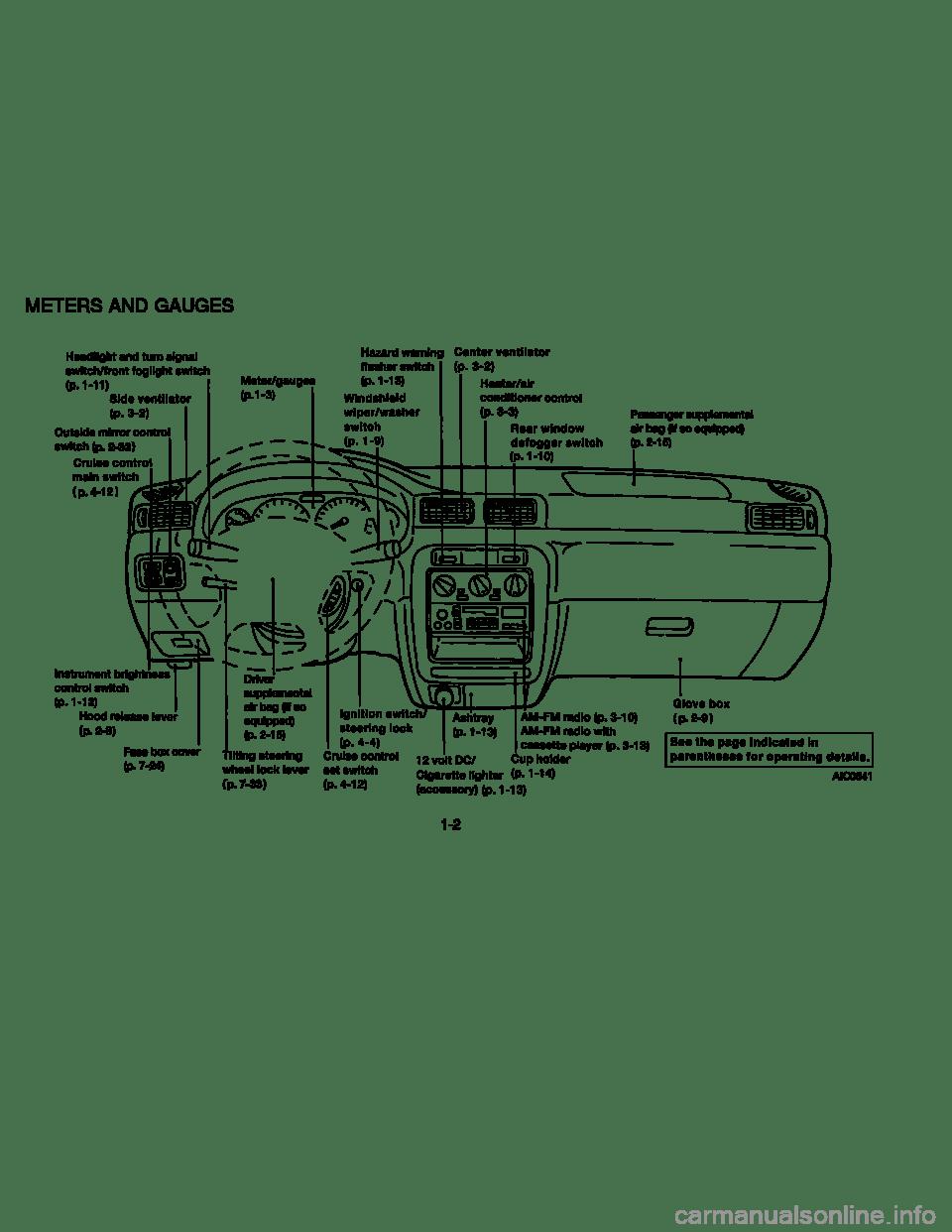 medium resolution of 1996 nissan sentra fuse box