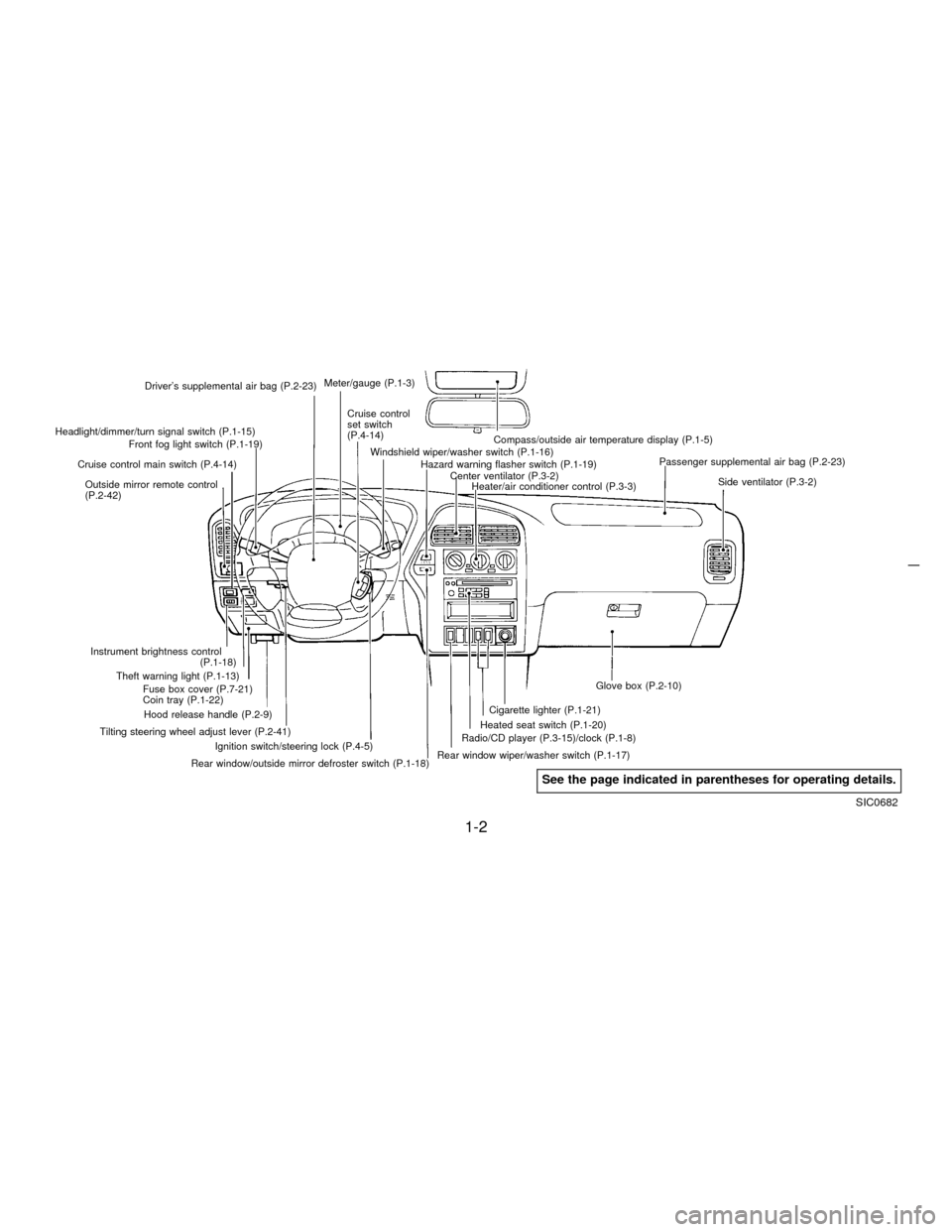 Service manual [Service Manuals Schematics 1997 Nissan