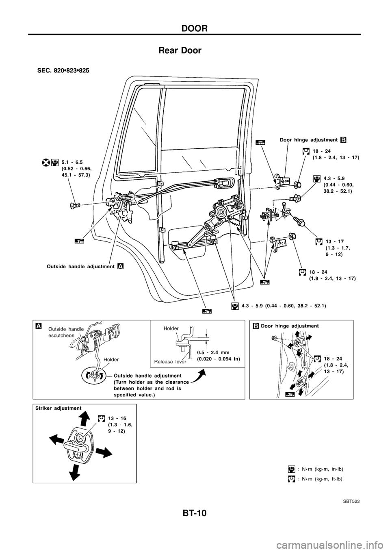 NISSAN PATROL 1998 Y61 / 5.G Body Workshop Manual