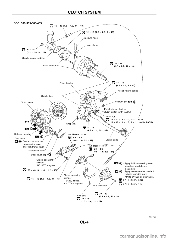 NISSAN PATROL 1998 Y61 / 5.G Clutch Workshop Manual