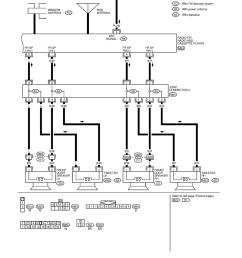 nissan patrol 1998 y61 5 g electrical system workshop manual rh carmanualsonline info nissan patrol wiring [ 960 x 1358 Pixel ]