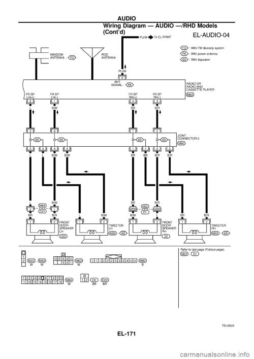 small resolution of nissan patrol 1998 y61 5 g electrical system workshop manual rh carmanualsonline info nissan patrol wiring