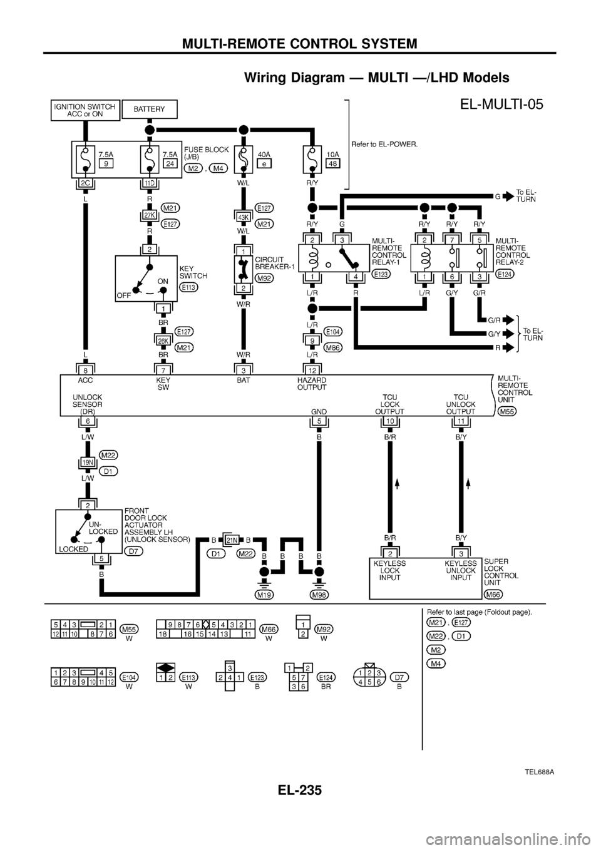 NISSAN PATROL 1998 Y61 / 5.G Electrical System Workshop Manual