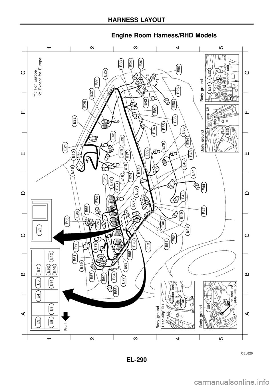 NISSAN PATROL 1998 Y61 / 5.G Electrical System Workshop