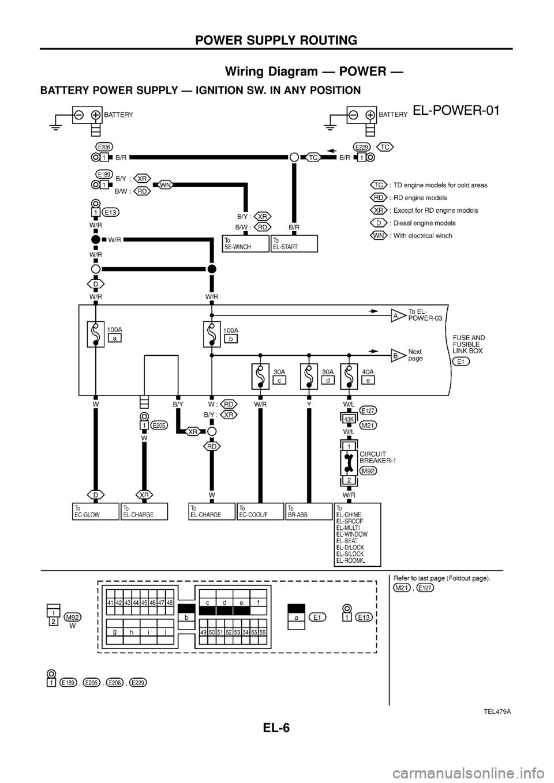 hight resolution of nissan safari y60 wiring diagram