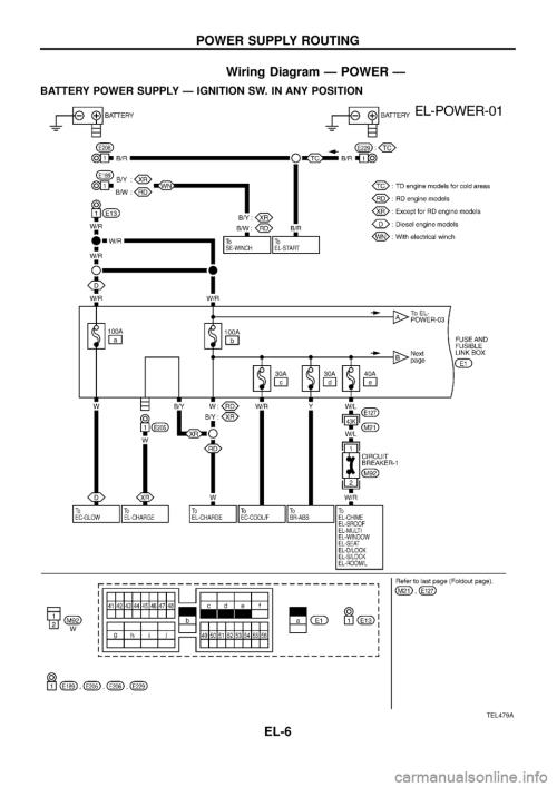 small resolution of nissan safari y60 wiring diagram