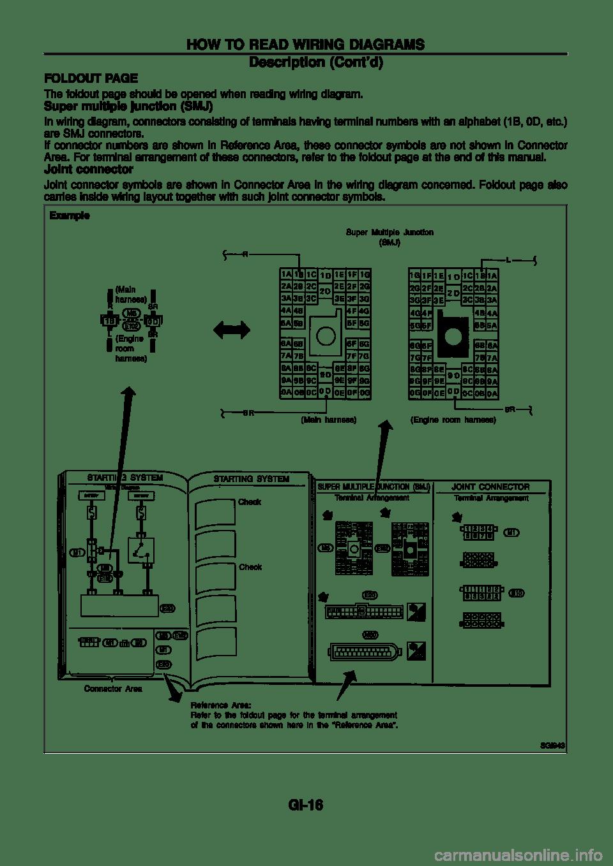 NISSAN PATROL 1998 Y61 / 5.G General Information User