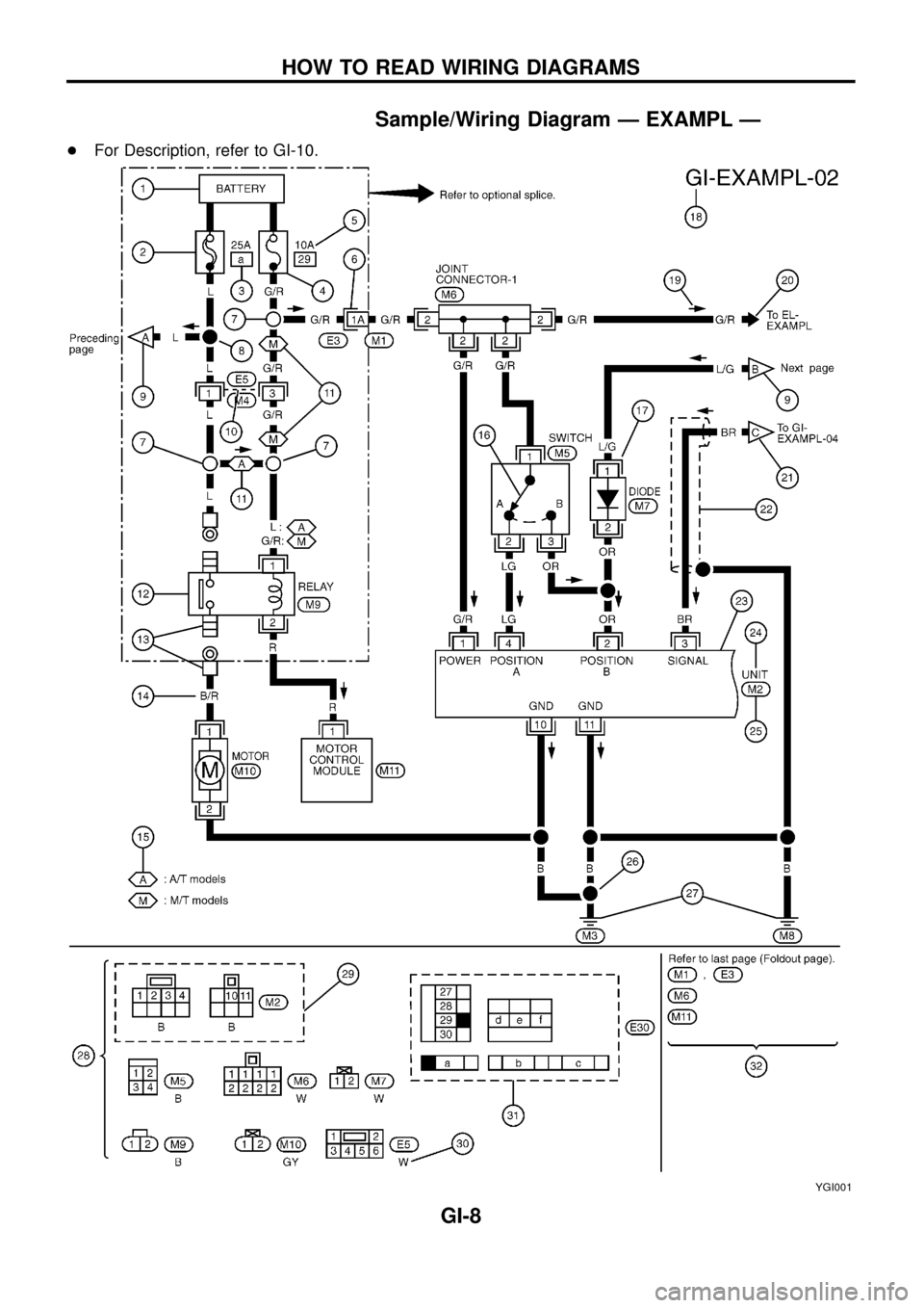 w960_621 8 nissan patrol wiring diagram nissan patrol wiring diagram at webbmarketing.co