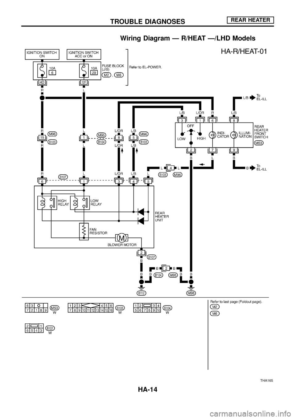 Wiring Harness Nissan Patrol Auto Electrical Diagram Related With