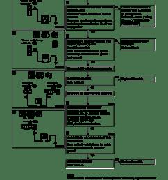 nissan patrol y61 fuse box diagram [ 960 x 1358 Pixel ]