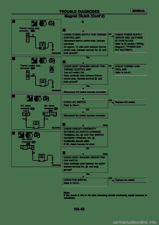 medium resolution of nissan patrol y61 fuse box diagram