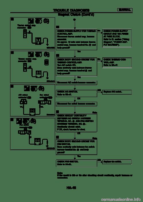 small resolution of nissan patrol y61 fuse box diagram