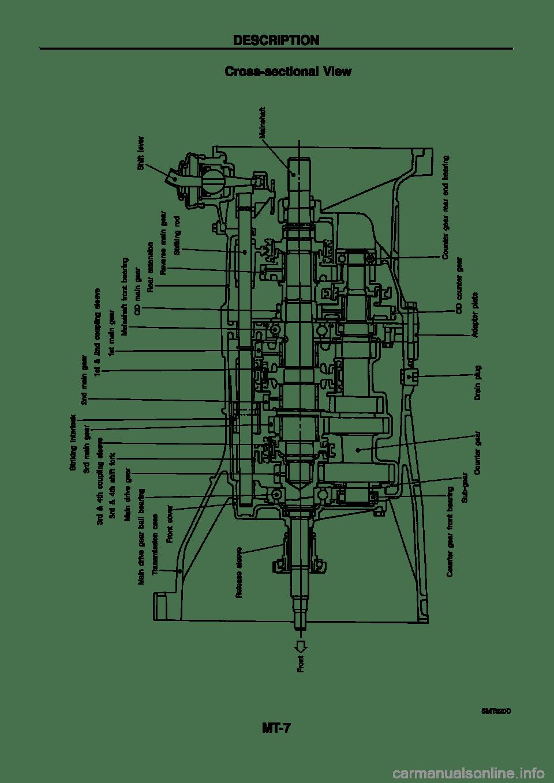 NISSAN PATROL 1998 Y61 / 5.G Manual Transmission Workshop