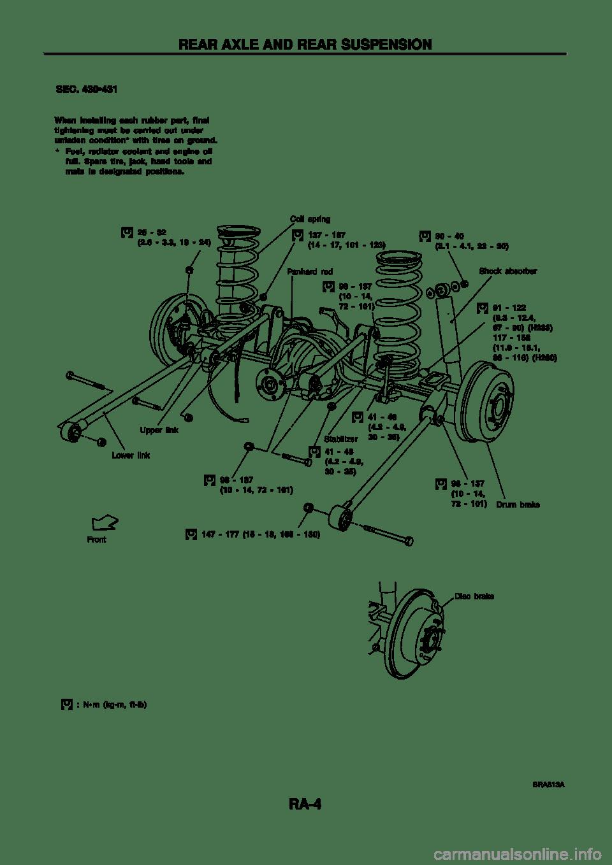 NISSAN PATROL 1998 Y61 / 5.G Rear Suspension Workshop Manual