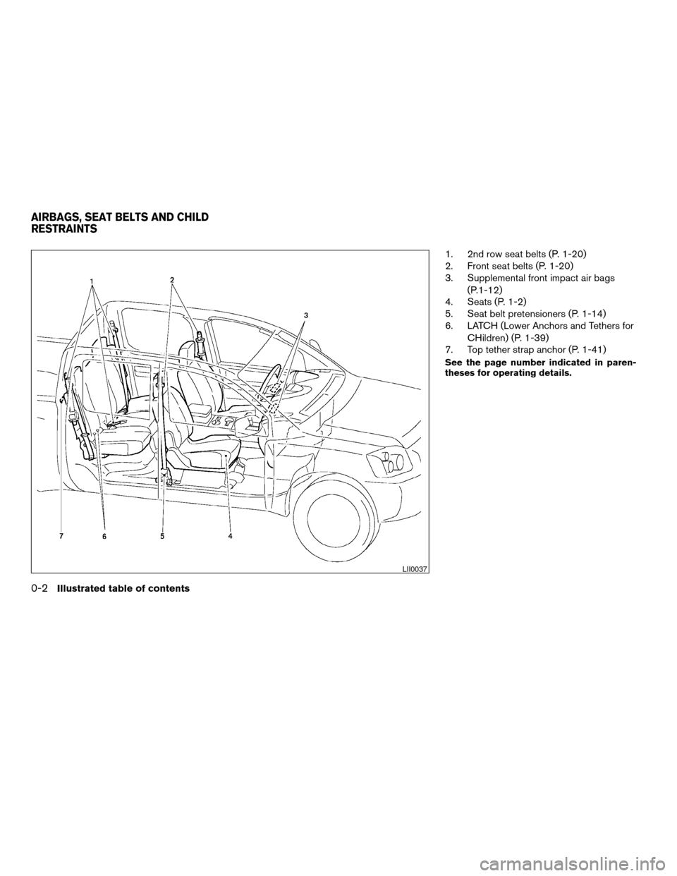 NISSAN FRONTIER 2004 D22 / 1.G Owners Manual