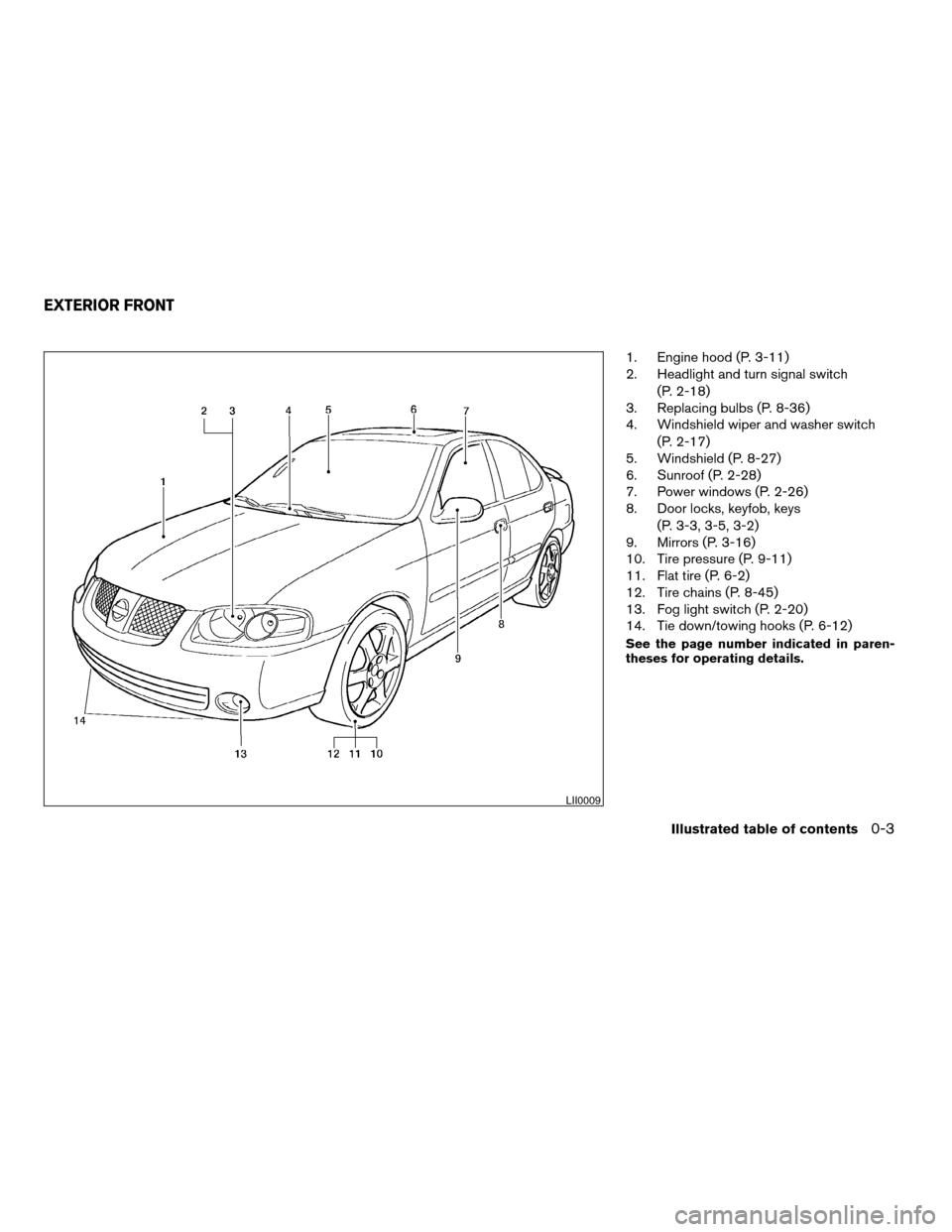 NISSAN SENTRA 2004 B15 / 5.G Owners Manual