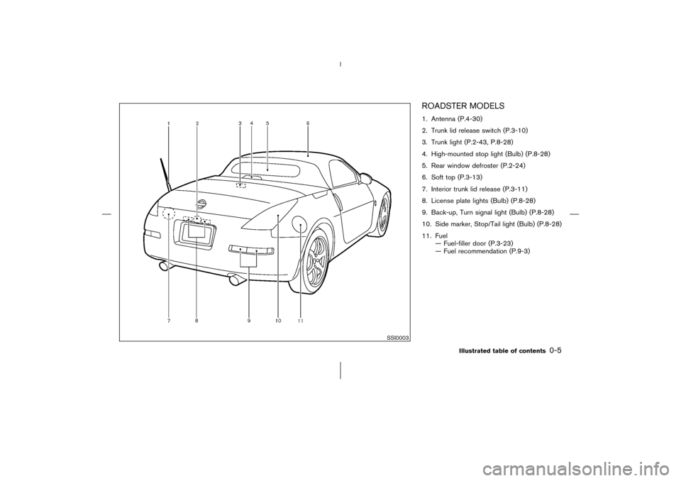 NISSAN 350Z 2006 Z33 Owners Manual