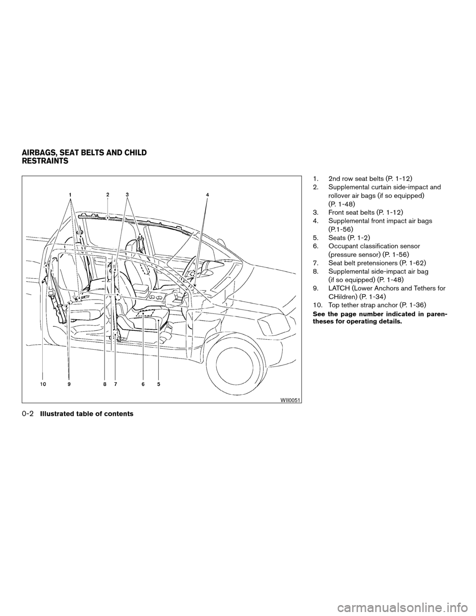NISSAN FRONTIER 2006 D22 / 1.G Owners Manual