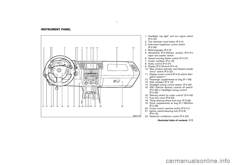 Keywords Nissan Versa Wiring Diagram 2009 1993 Nissan