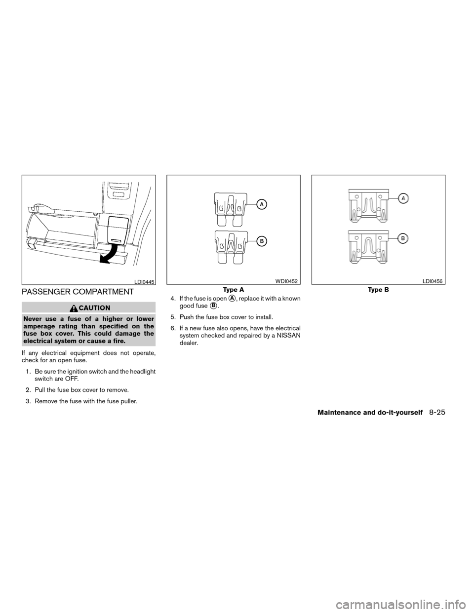 medium resolution of nissan xterra fuse box 2006