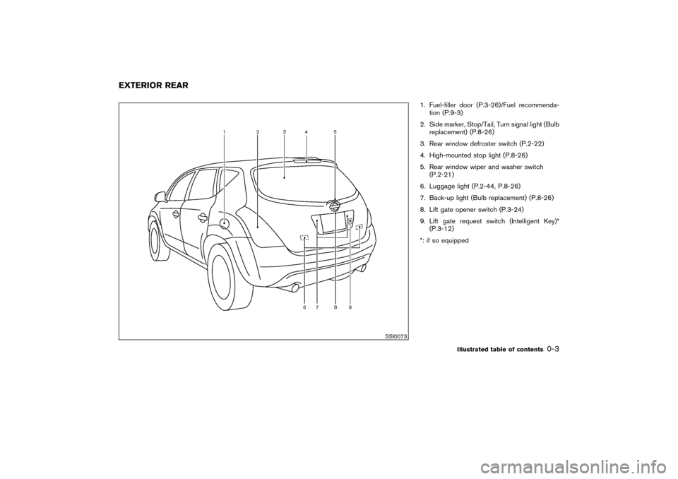 NISSAN MURANO 2007 1.G Owners Manual