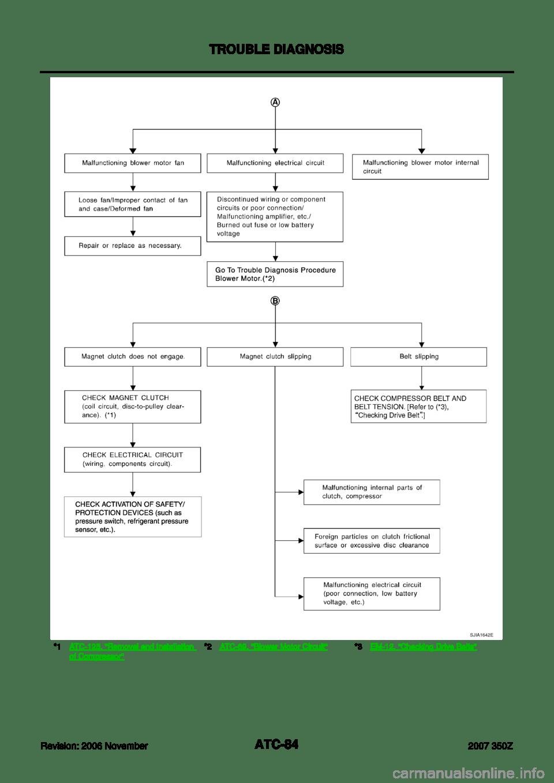 medium resolution of logan coach wiring diagram wiring diagram g11 logan horse trailer wiring diagram logan coach wiring diagram