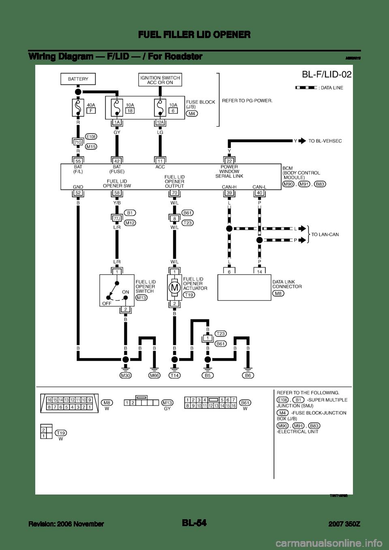 wiring diagram NISSAN 350Z 2007 Z33 Body, Lock And
