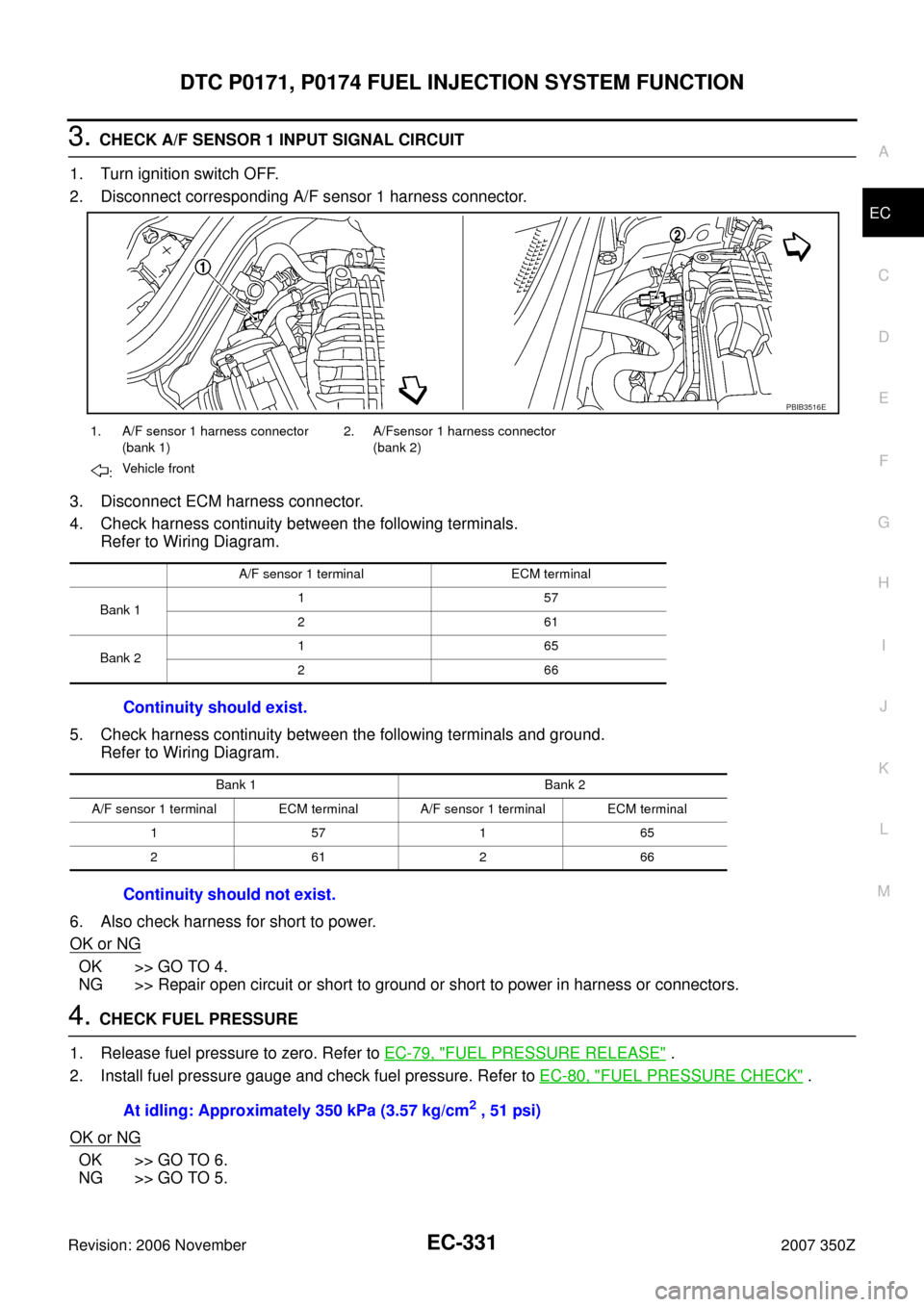 medium resolution of  nissan 350z 2007 z33 engine control workshop manual on speed sensor wiring diagram