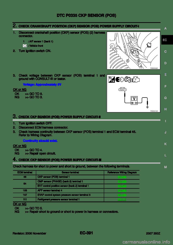 hight resolution of nissan 350z ecu wiring diagram
