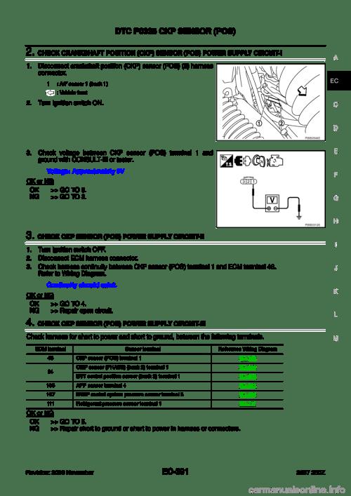 small resolution of nissan 350z ecu wiring diagram