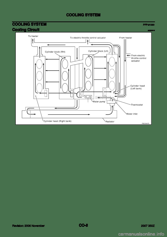 medium resolution of nissan engine cooling diagram