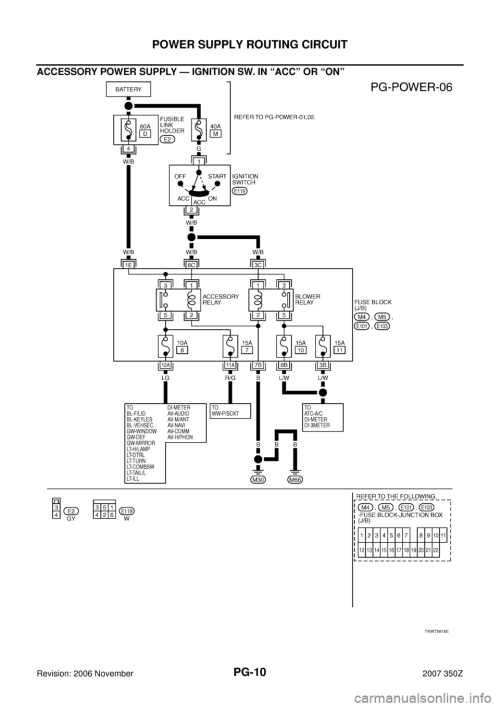 small resolution of 67 camaro fuse block diagram data schema u2022 f250 fuse panel diagram 82 camaro fuse