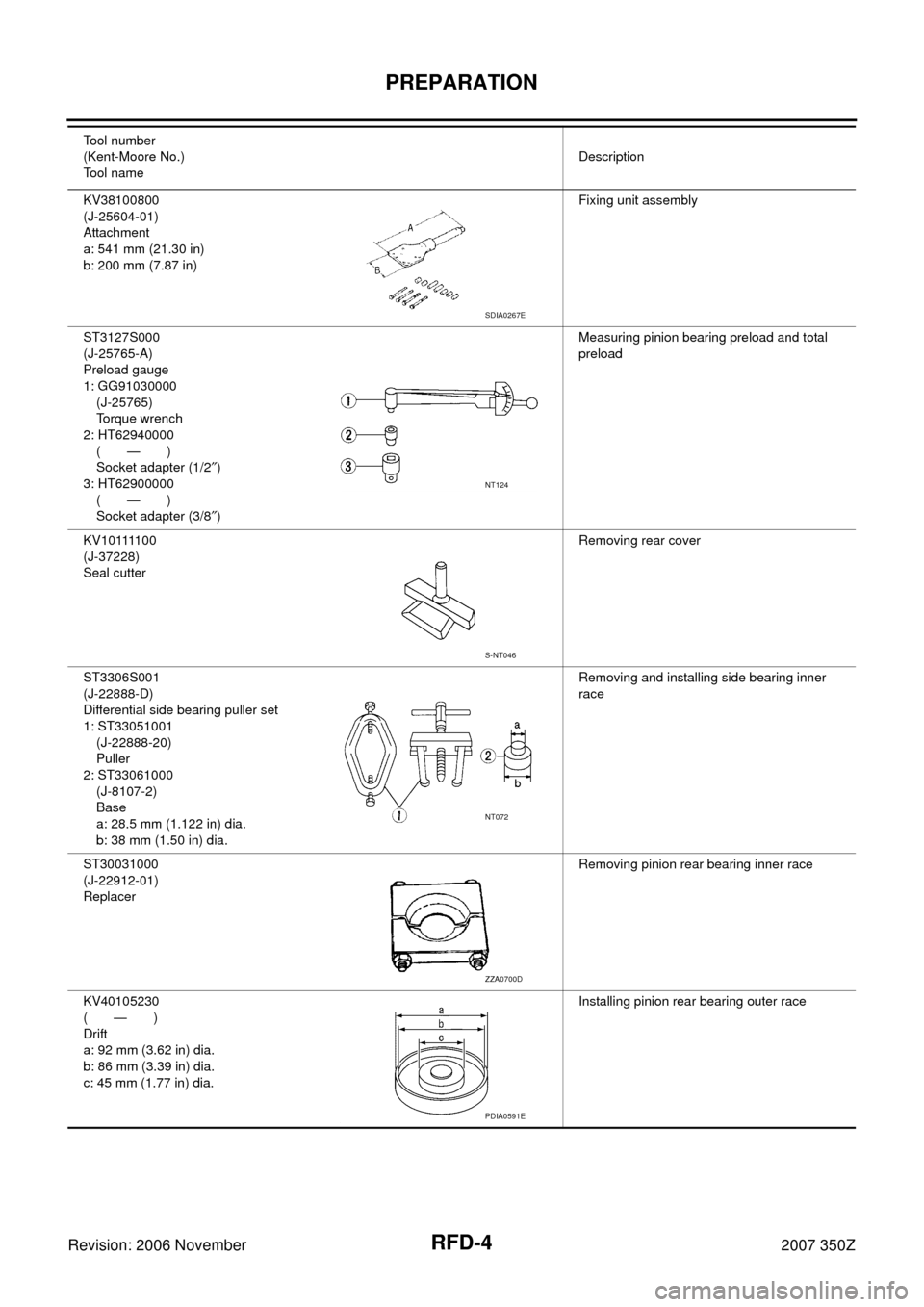 NISSAN 350Z 2007 Z33 Rear Final Drive Workshop Manual