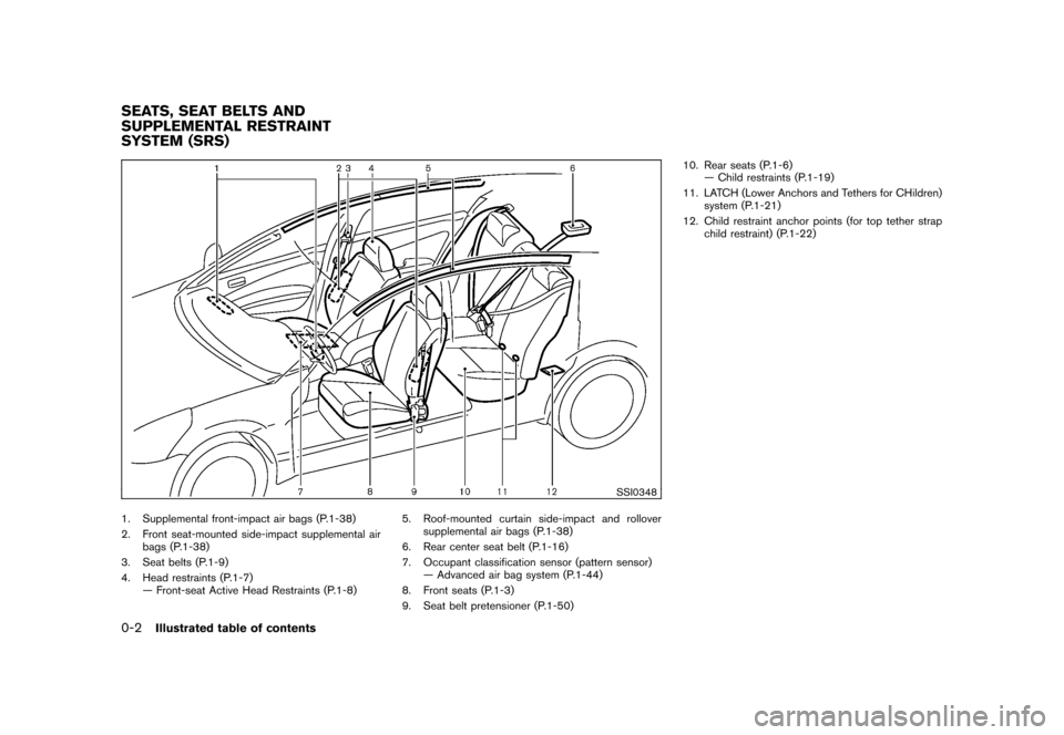 NISSAN ROGUE 2008 1.G Owners Manual