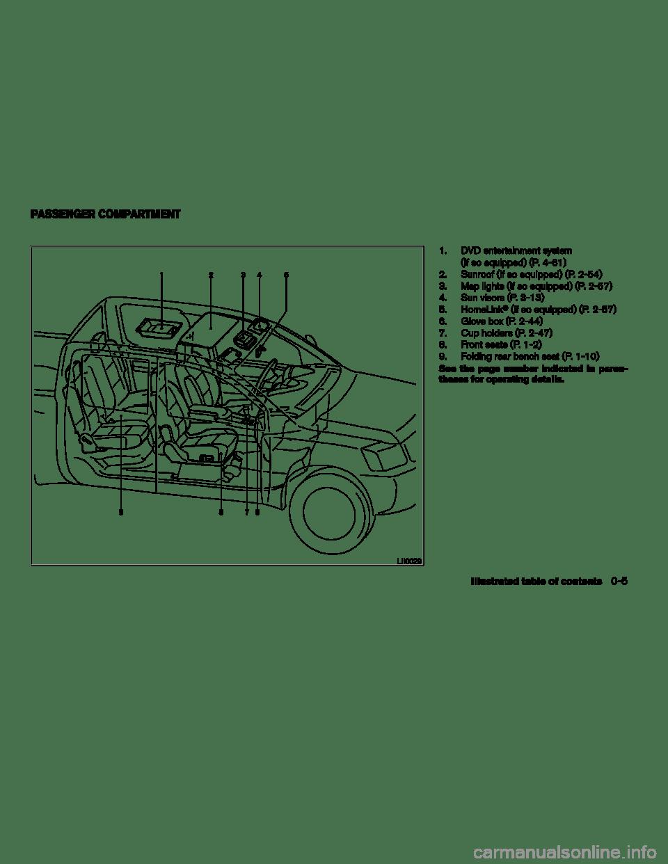 2008 nissan titan service manual