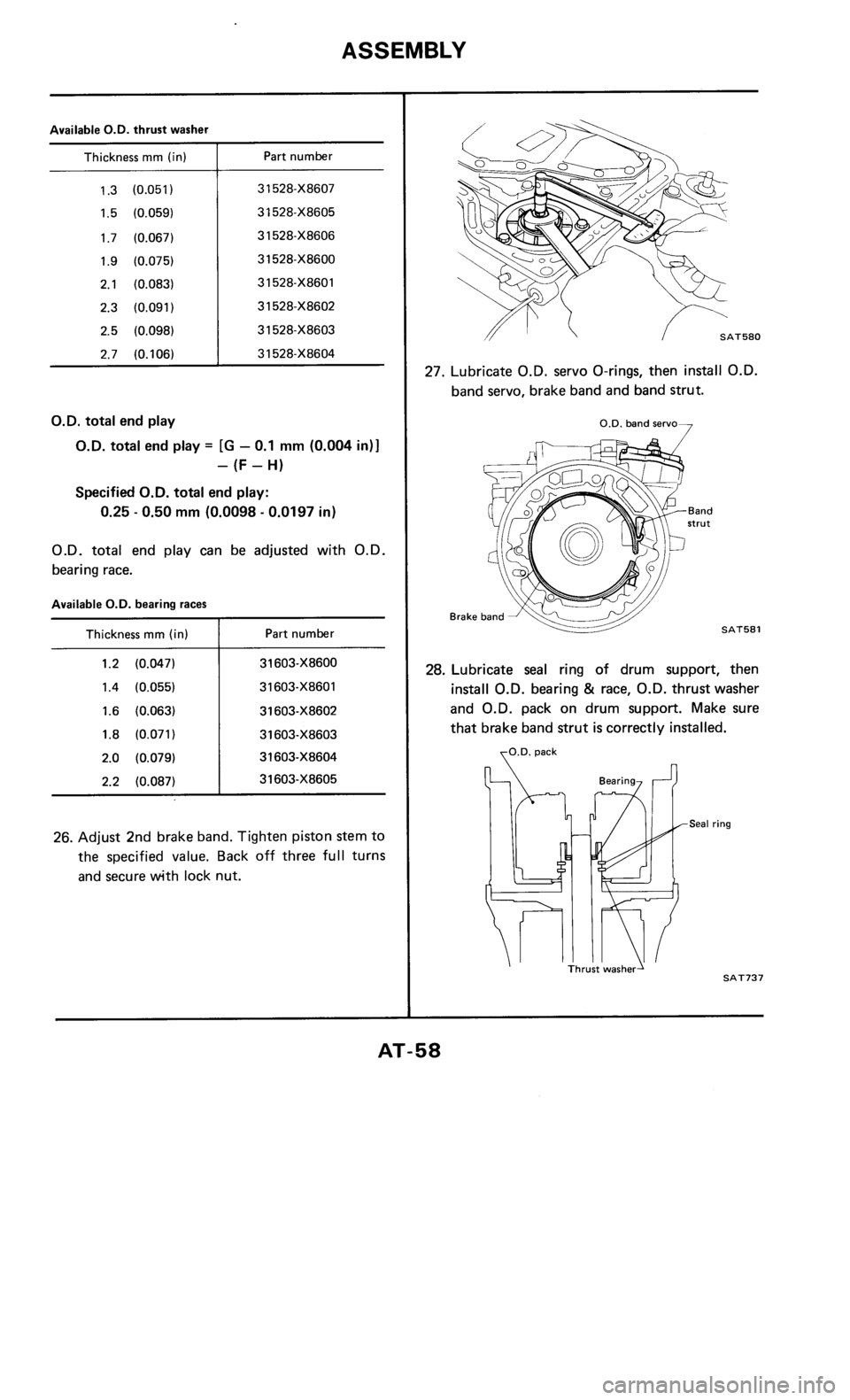 NISSAN 300ZX 1986 Z31 Automatic Transmission Repair Manual