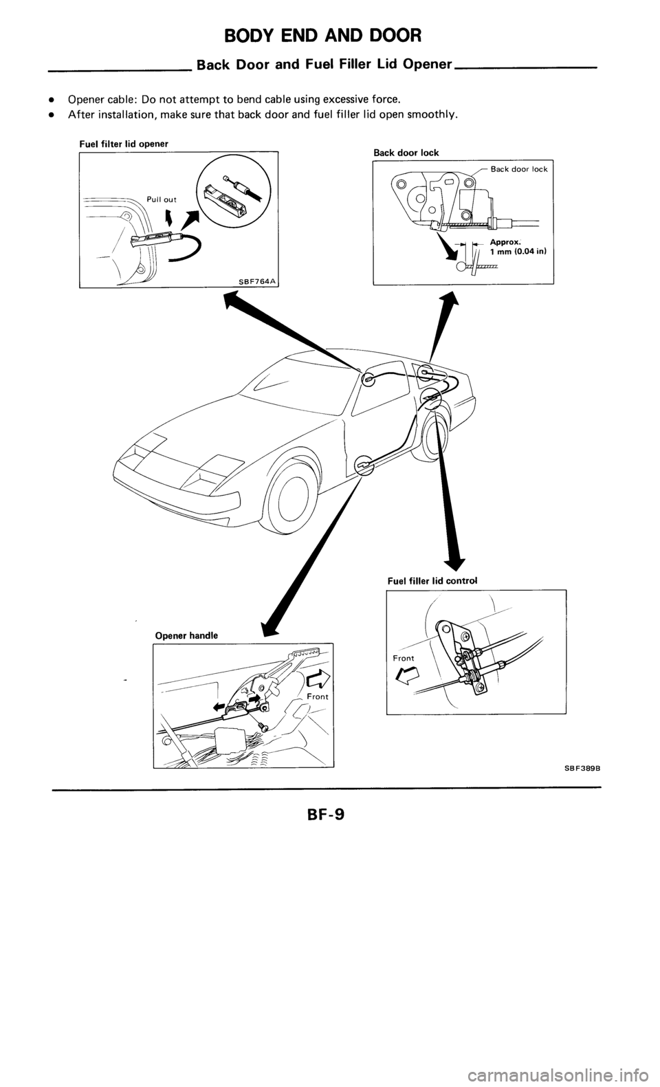 NISSAN 300ZX 1986 Z31 Body Workshop Manual