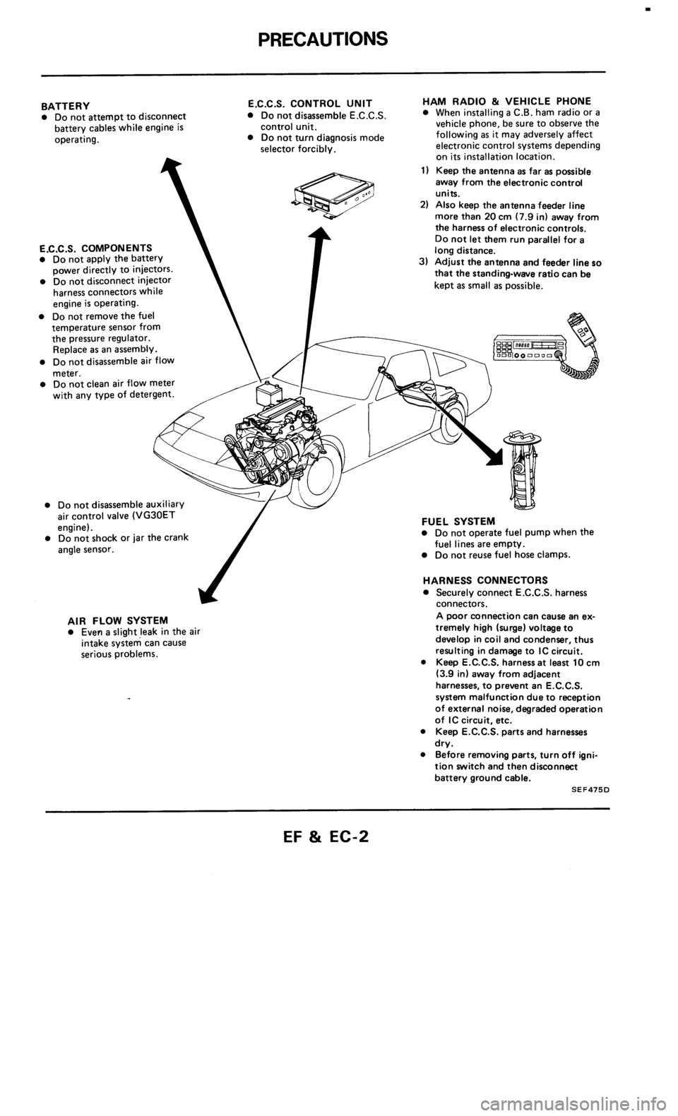 NISSAN 300ZX 1986 Z31 Engine Fuel And Emission Control