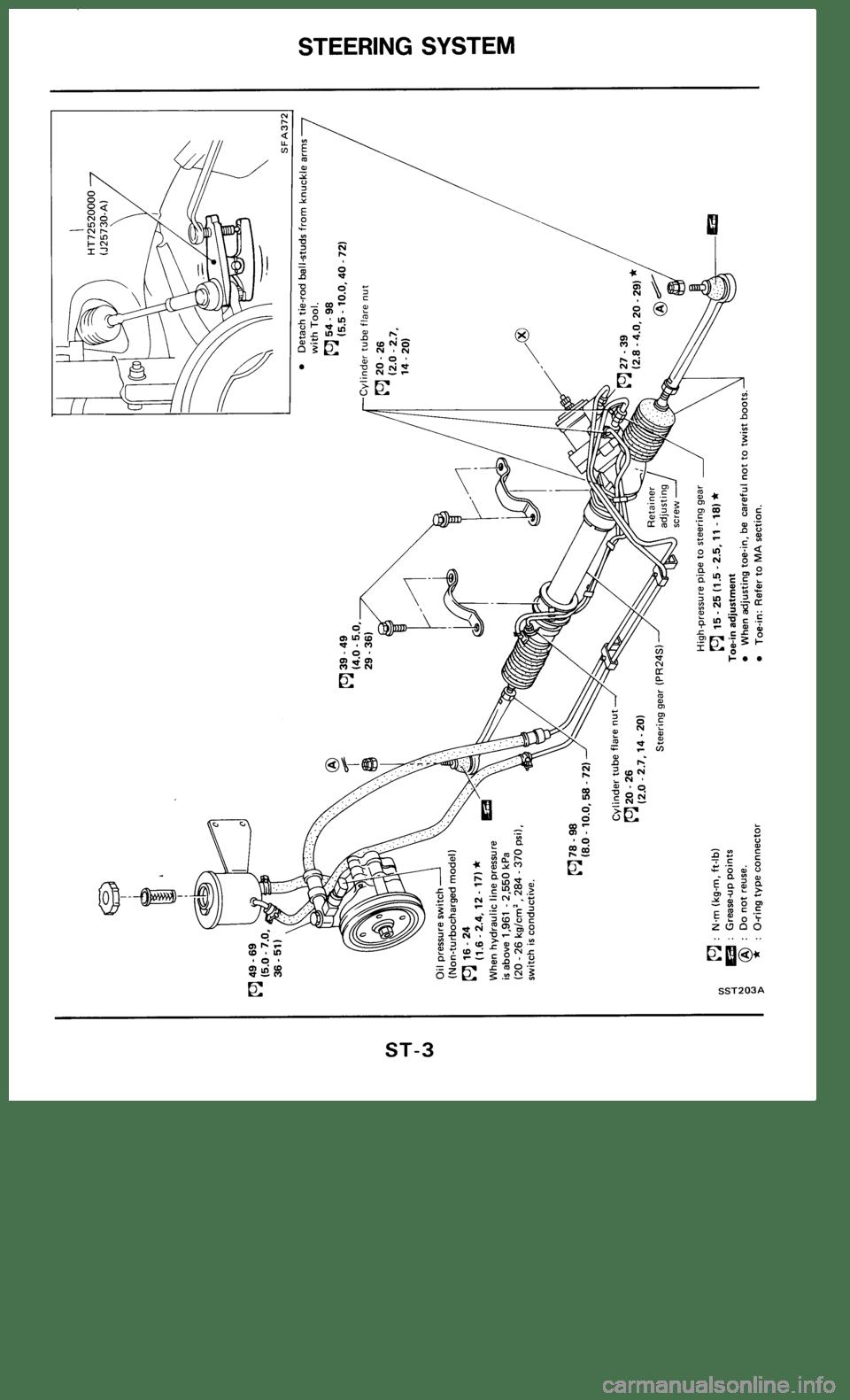NISSAN 300ZX 1985 Z31 Steering System Workshop Manual