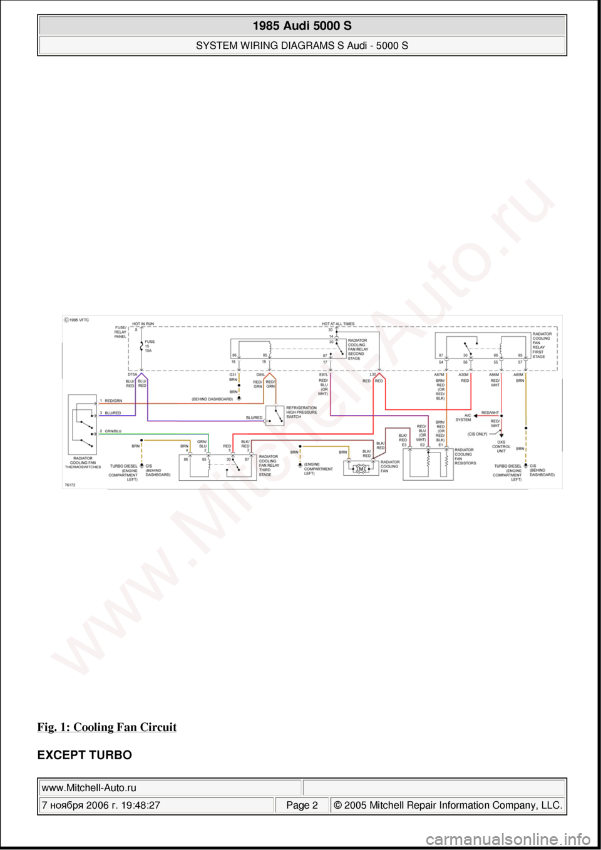 medium resolution of citroen c2 central locking wiring diagram