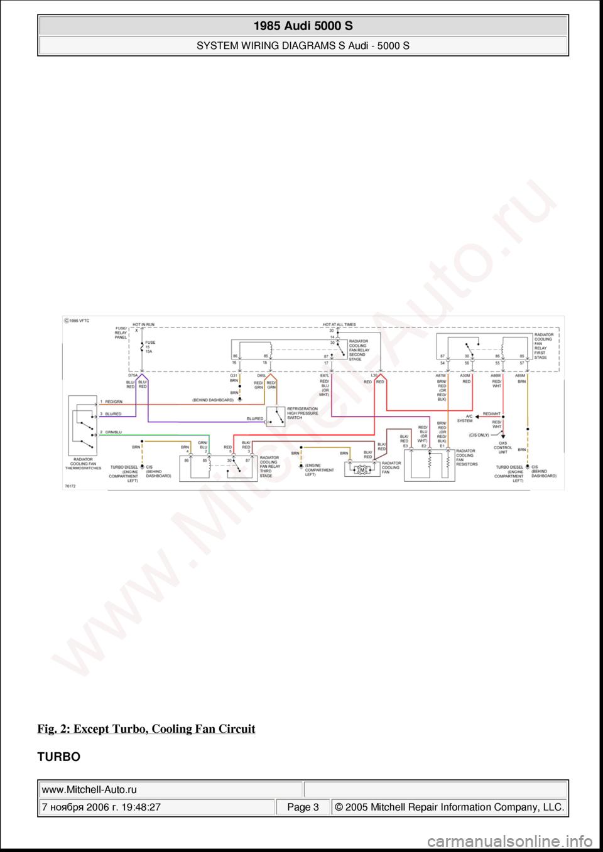 AUDI 5000S 1985 C2 System Wiring Diagram