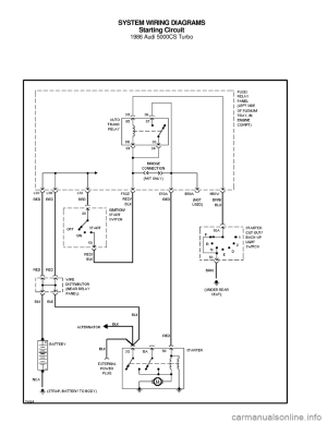 AUDI 5000CS 1986 C2 System Wiring Diagram